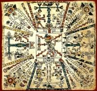 Aztékové - kosmogram